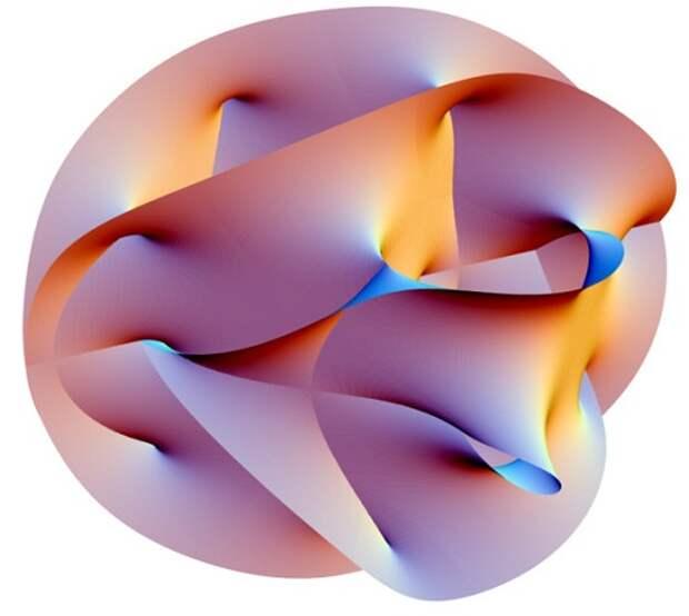 Многомерная Вселенная