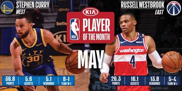 Стефен Карри и Расселл Уэстбрук – лучшие баскетболисты мая в НБА