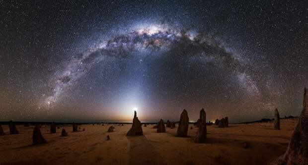 Самые невероятные факты о Млечном пути