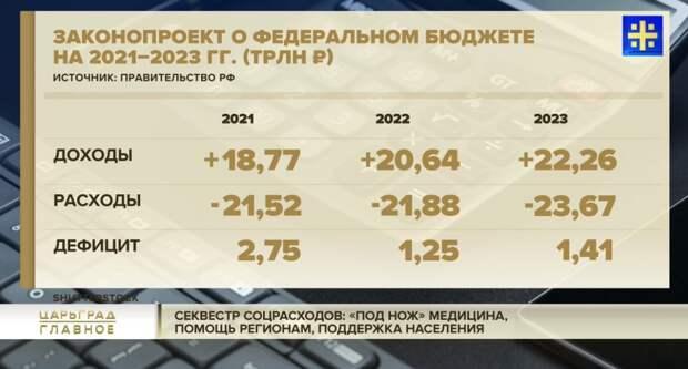 """Силуанову остаётся только оправдываться: вместо богатых Минфин предлагает """"трясти"""" семьи с детьми"""