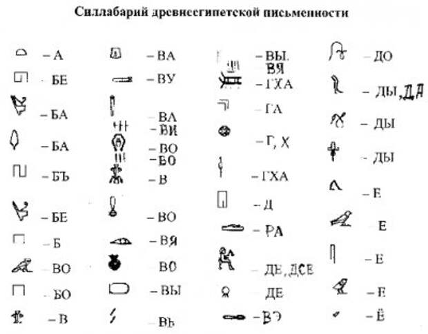 Мамелюки, или Русские в Африке