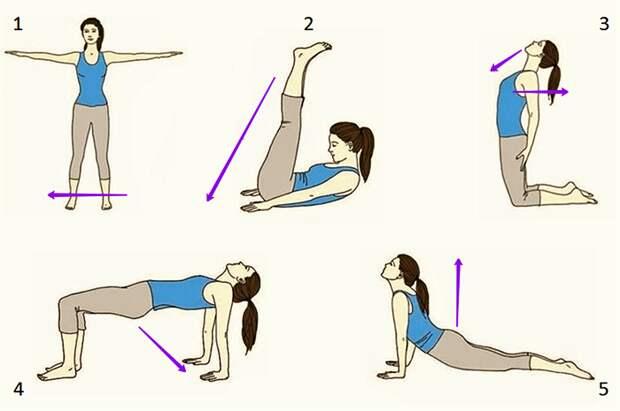 5 тибетских упражнений