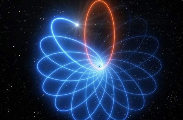 Ученые обнаружили, что инопланетная жизнь может скрываться у черной дыры