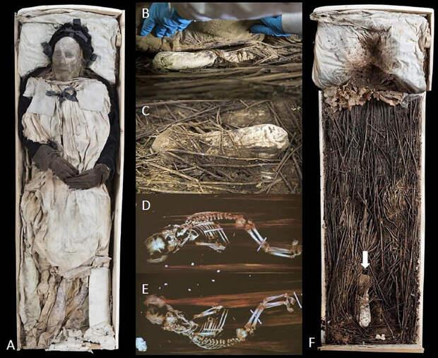 Ученые разобрались, зачем священника XVII века похоронили вместе с неродившимся младенцем