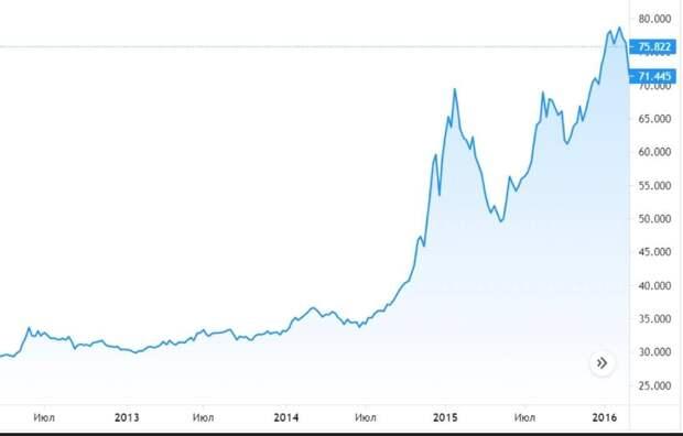 Растратчики накопители и инвесторы