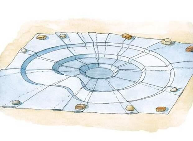 Сооружение пруда c помощью гидроизолирующей пленки