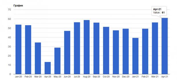 GBPUSD и EURUSD: неожиданные итоги заседания Банка Англии и рост фунта. Евро пробивается выше 1.2025 и начинает коррекцию