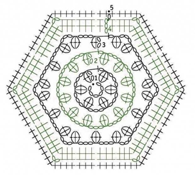 hexagono_class (610x550, 180Kb)