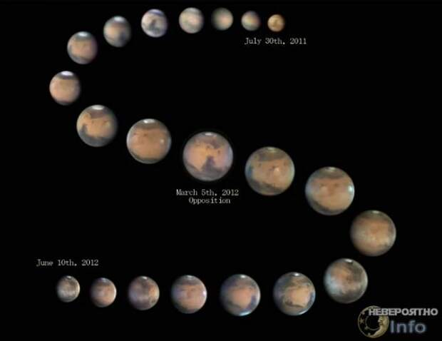 Прилет Луны 12 тыс лет назад