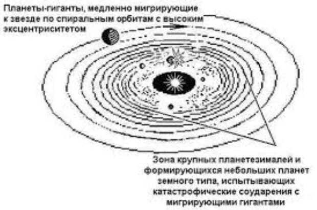 Уникальность разумной жизни на Земле Космос, Вселенная, Млечный путь, Галактика, Длиннопост