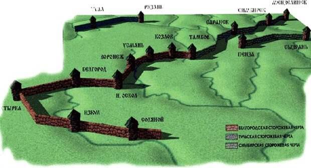 Засечные линии на рубежах Русского государства  XVI-XVIII вв.