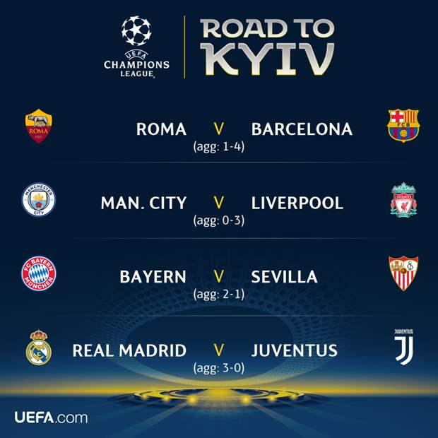 Лига чемпионов: И полуфиналистами станут... Чего нам ожидать сегодня и завтра: стоит ли смотреть ответные матчи?